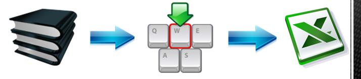 Adressen aus Adresskatalogen in Excel eingeben