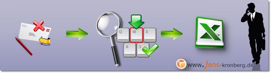 Büroservice Angebot fehlende Adressangaben recherchieren und einpflegen