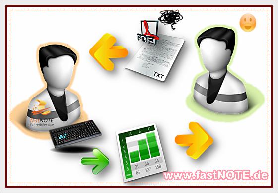 Schreib Dienst Textdateien Pdf Dateien Abtippen In Excel